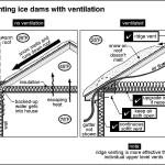 IceDams (1)